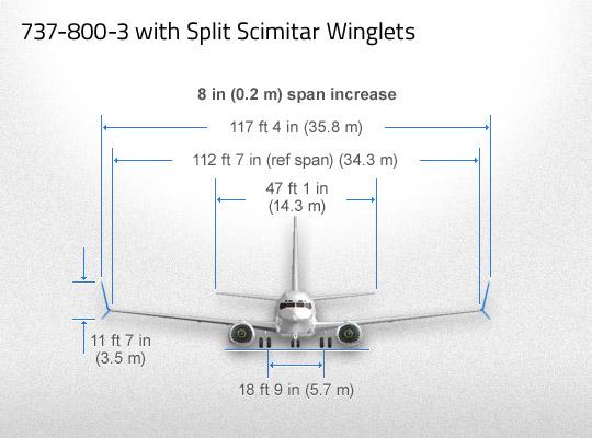 Aviation Partners Boeing 737-800 SWL Dimensions (APB)(LR)