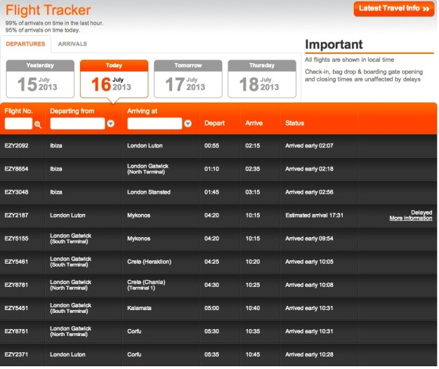 EasyJet (UK) Flight Tracker (EasyJet)
