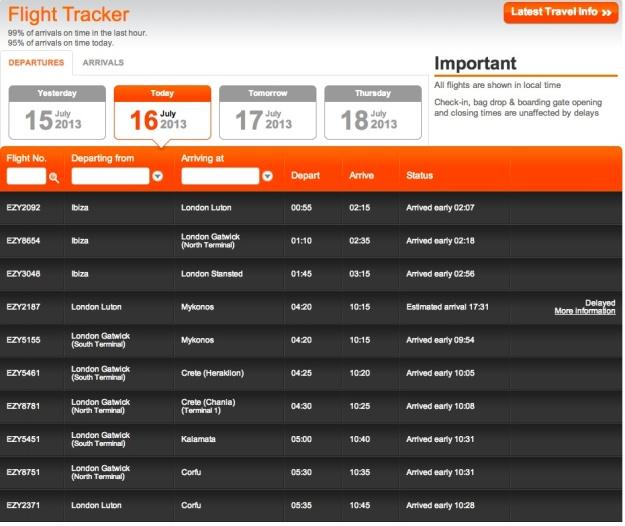 EasyJet (UK) Flight Tracker (EasyJet)