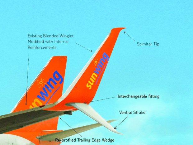 Sunwing 737-800 SWL (Tail)(Sunwing)(LR)