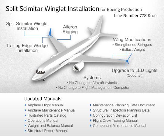 Copa 737-800 SSWL Diagram-1 (APB)(LR)