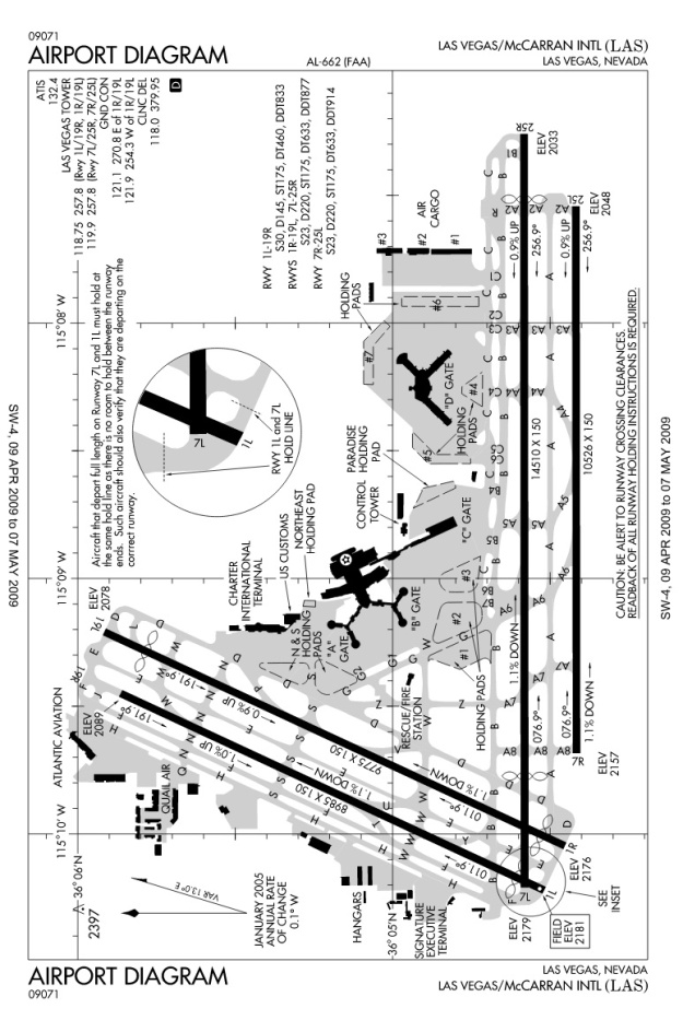 LAS Airport Map (FAA)