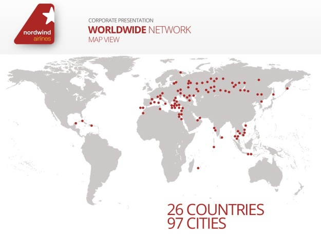 Nordwind 2013 Destinations
