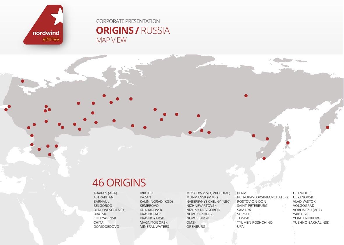 Nordwind Russian Originating Cities 122013 Nordwind Airlines