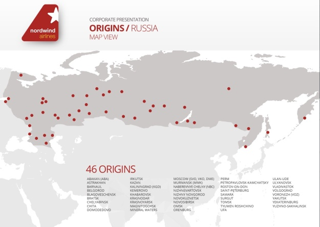Nordwind Russian Originating Cities 12.2013
