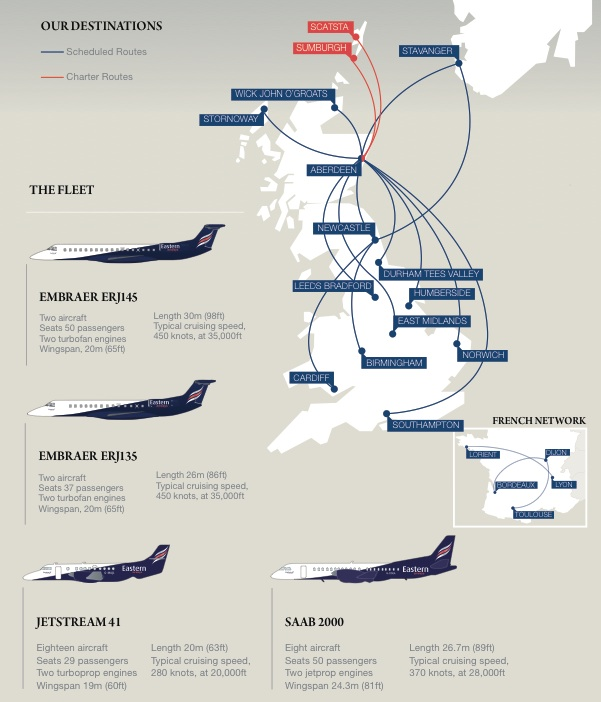 Eastern Airways 3.2014 Route Map