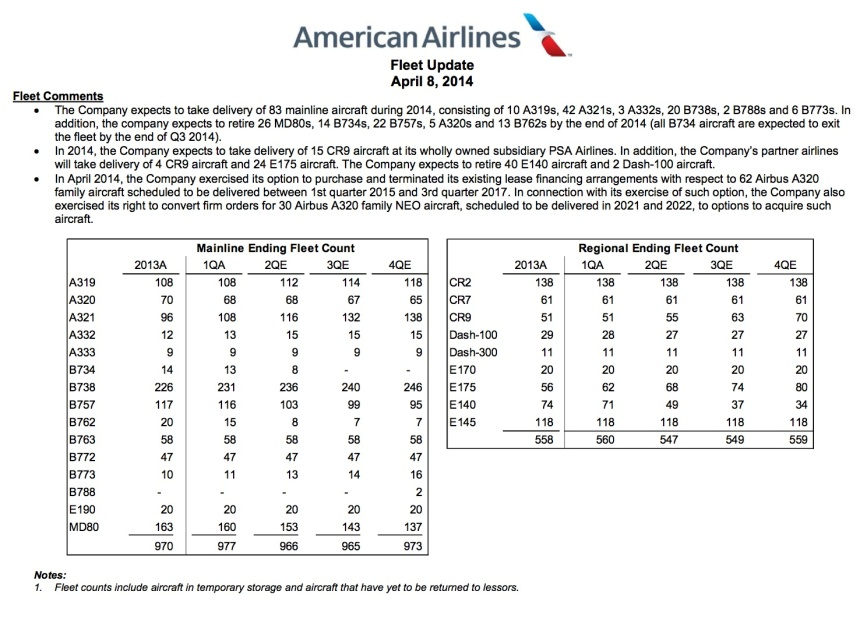 American Fleet Update 4.2014 (AAG)