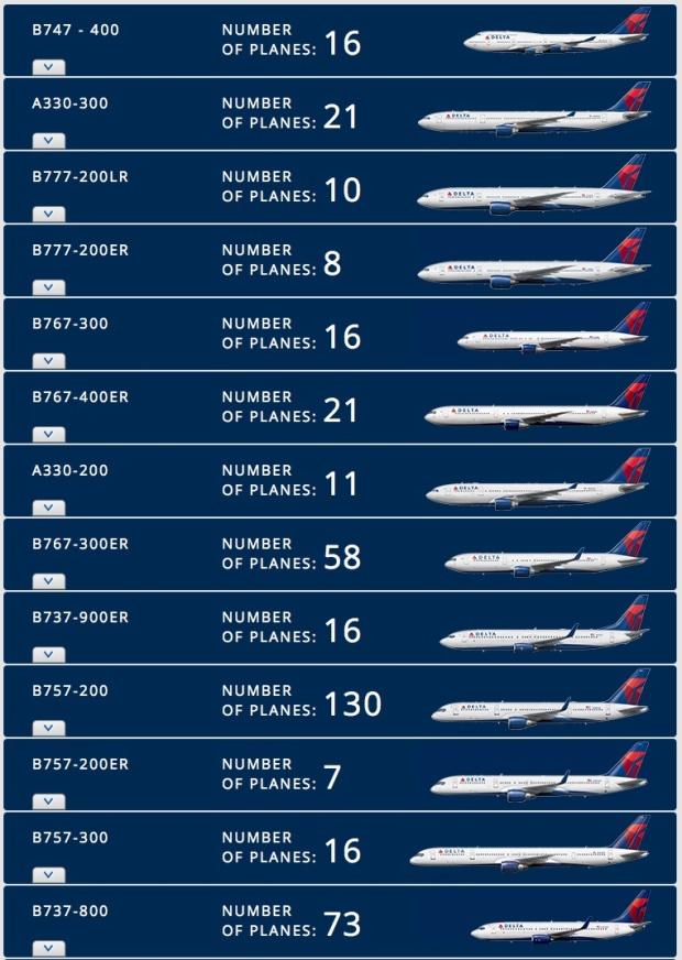 Delta Fleet Part 1