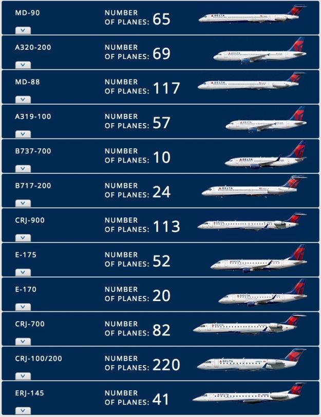 Delta Fleet Part 2