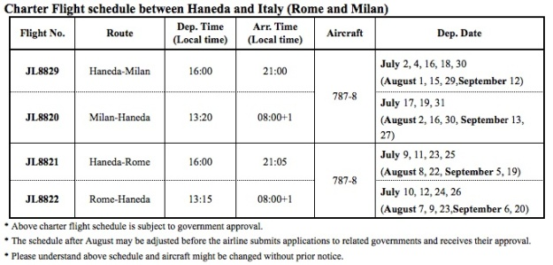 JAL Italy Charter Flights Schedule