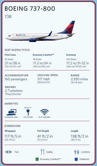Boeing 737 700 Winglets Seating Delta | Elcho Table on