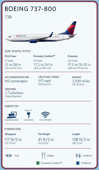 Delta 737-800 Chart