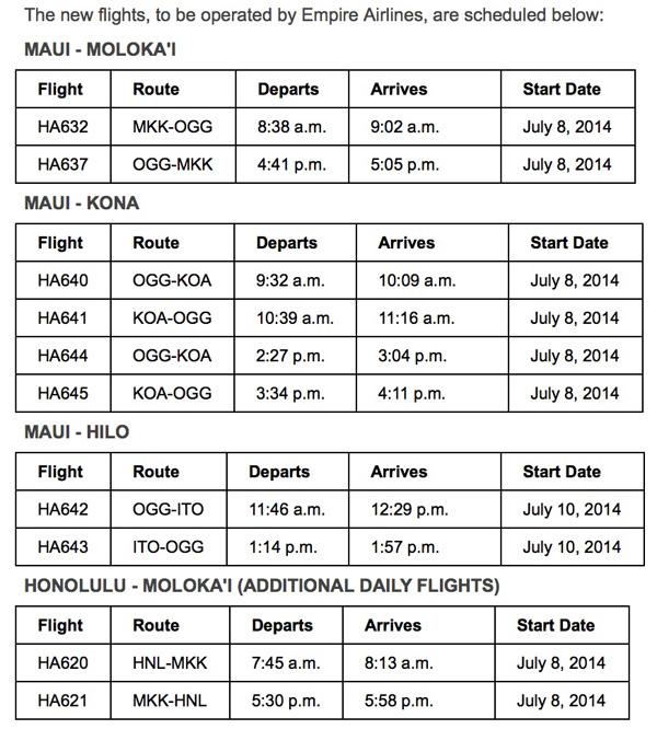 Westjet timetable