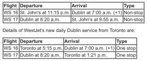 WestJet 6.2014 DUB schedule (WestJet)
