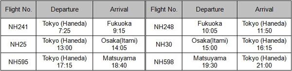 ANA 787-9 Schedules