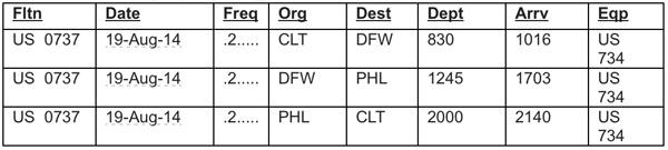 US Airways last 737-400 flight (LRW)
