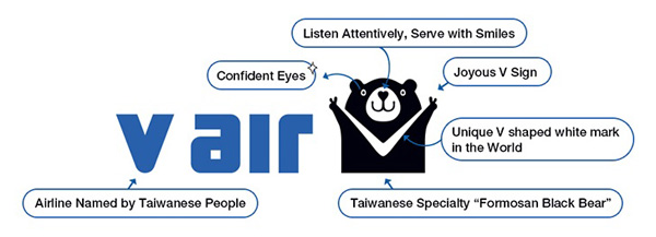 V Air logo explanation (V Air)(LRW)