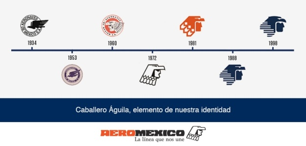 AeroMexico 80-Year Timeline