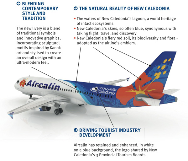 Aircalin 2014 livery explanation