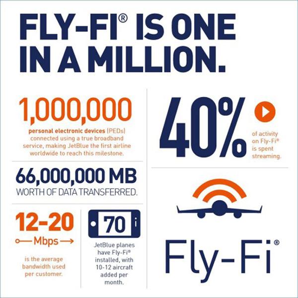 JetBlue Fly-Fi Banner