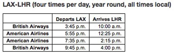 American-British LAX-LHR Schedule