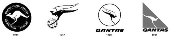QANTAS historic logos