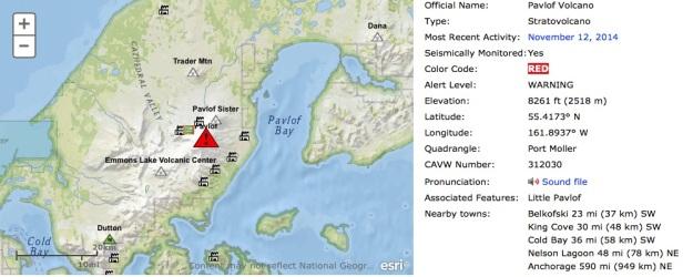 Pavlof Volcano Information