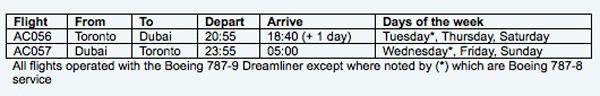 Air Canada YYZ-DXB Schedule