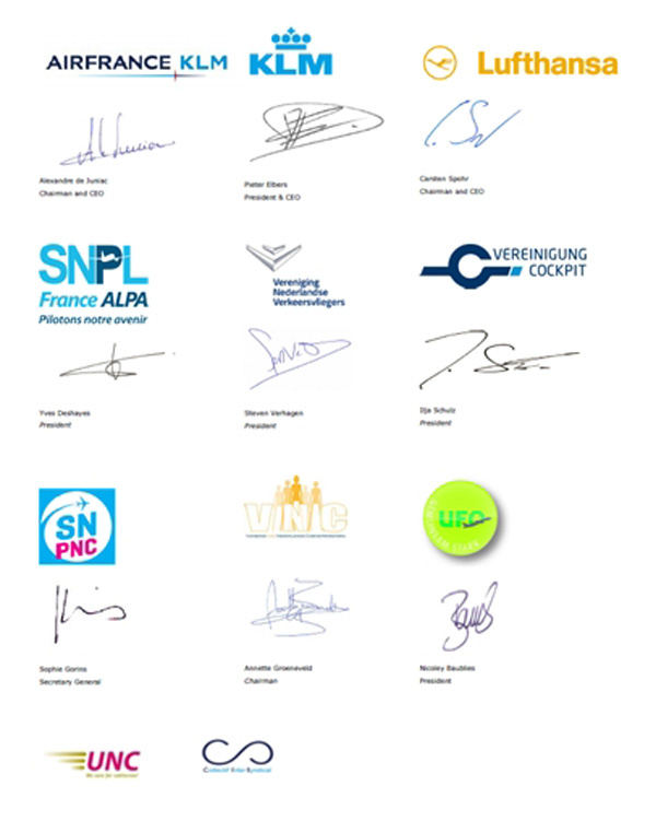 Norwegian Petiition Signatures