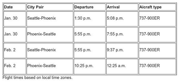 Alaska SEA-PHX flights