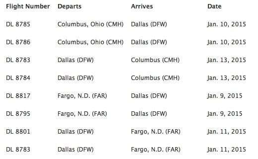 Delta 1.2015 Bowl Flights