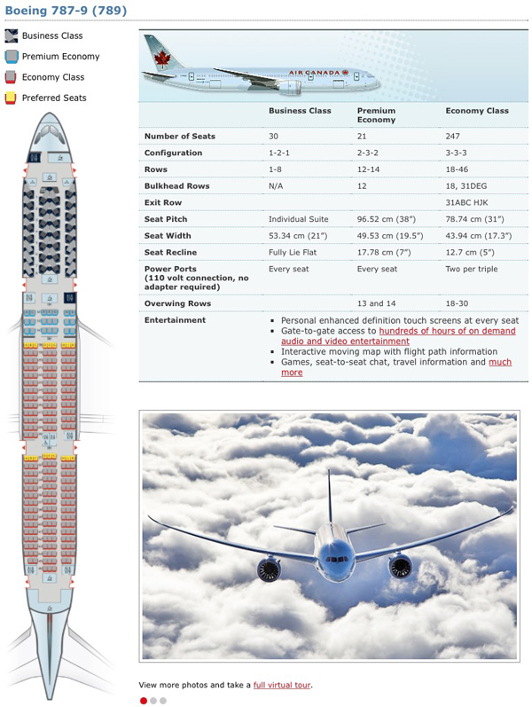 Air Canada 787-9 Graph