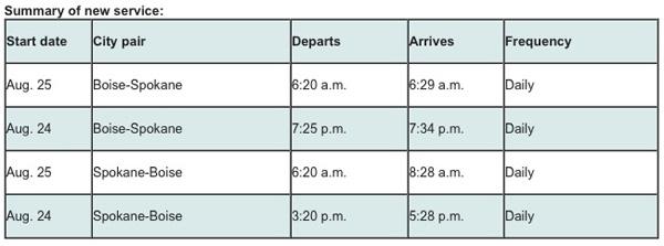 Alaska Boise-Spokane Schedule