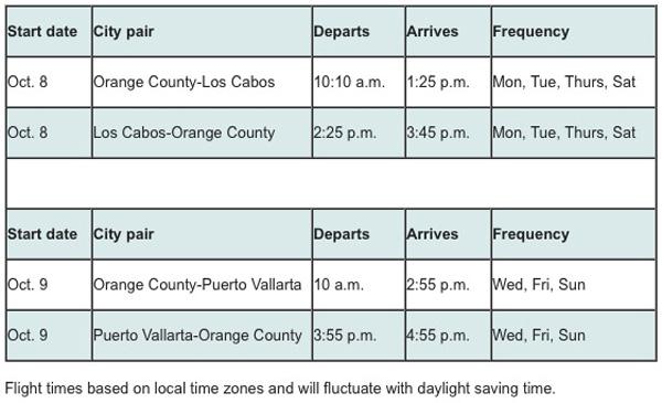 Alaska SNA-Mexico Schedule