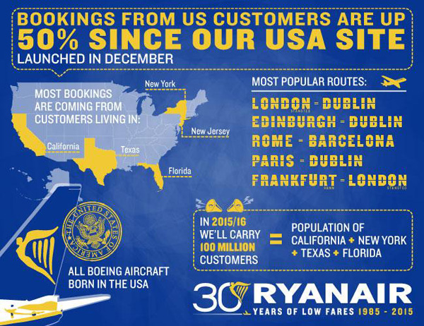 ryanair the low fares airline Corporate social responsibility among low-fares  low-fares airlines like ryanair,  engagement scheme under the title social responsibility among low-fares.