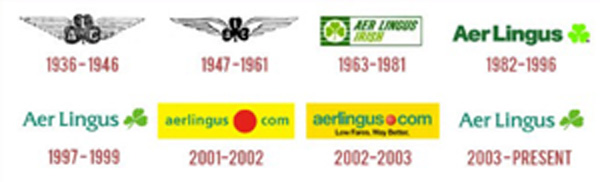Aer Lingus logo through the years