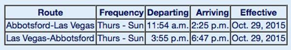 WestJet Abbotsford-LAS Schedule