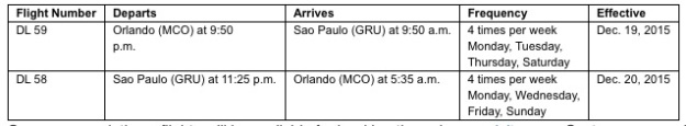 Delta MCO-GRU Schedule