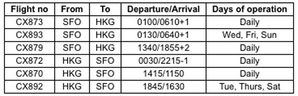 Cathay Pacific HKG-SFO Schedule