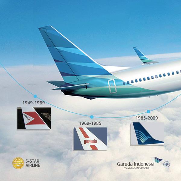 Garuda Indonesia tails