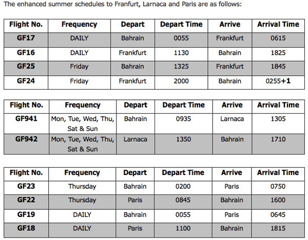 Gulf Air 2015 Summer Schedule
