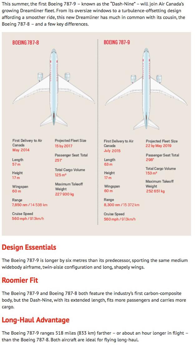Air Canada 787-9 Comparsion (AC)(LR)