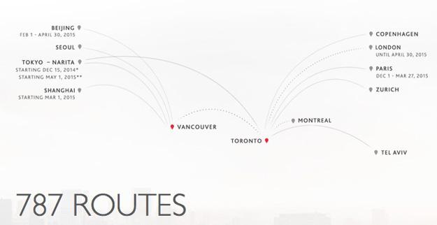 Air Canada 787 Routes