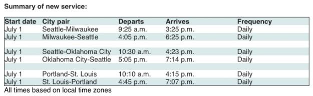 Alaska SkyWest Schedule