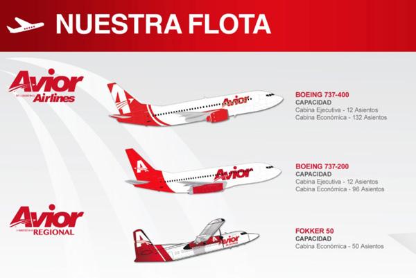 Avior Fleet Chart