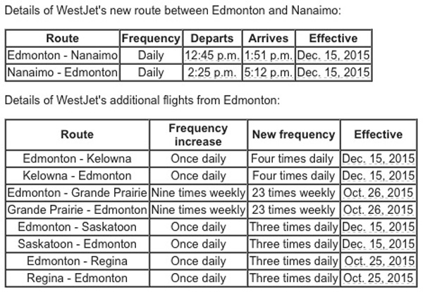 WestJet 7.2015 new Edmonton flights