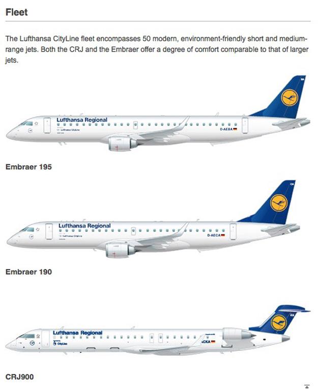 Lufthansa CityLine fleet