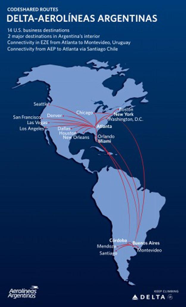 Delta-Aerolineas Argentinas codeshare map