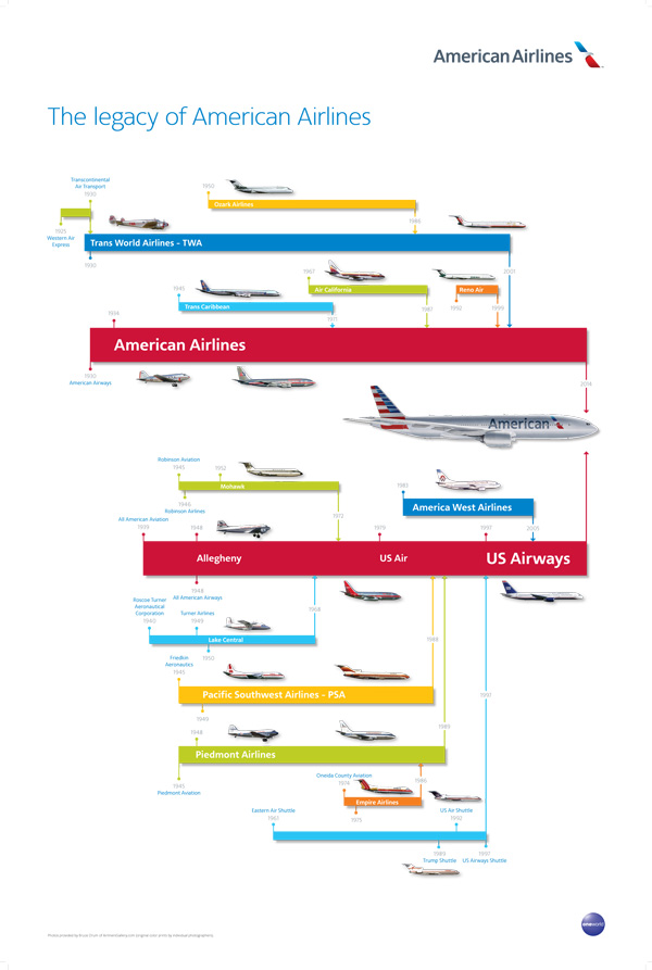 AA Heritage timeline poster - FINAL - 24x36.pdf