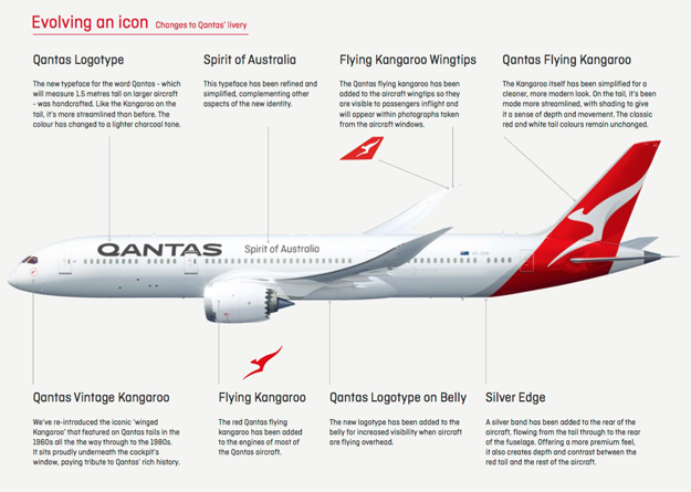 introduction to qantas Qantas airways is the flag carrier of australia and its largest airline by fleet size,  international flights and international destinations it is the third oldest airline in.